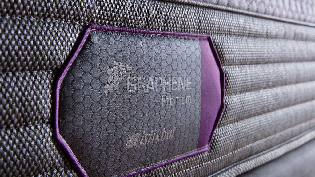 Στρώμα Graphene Premium